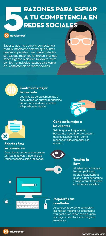 5 razones para espiar a tu competencia en Redes Sociales #infografía