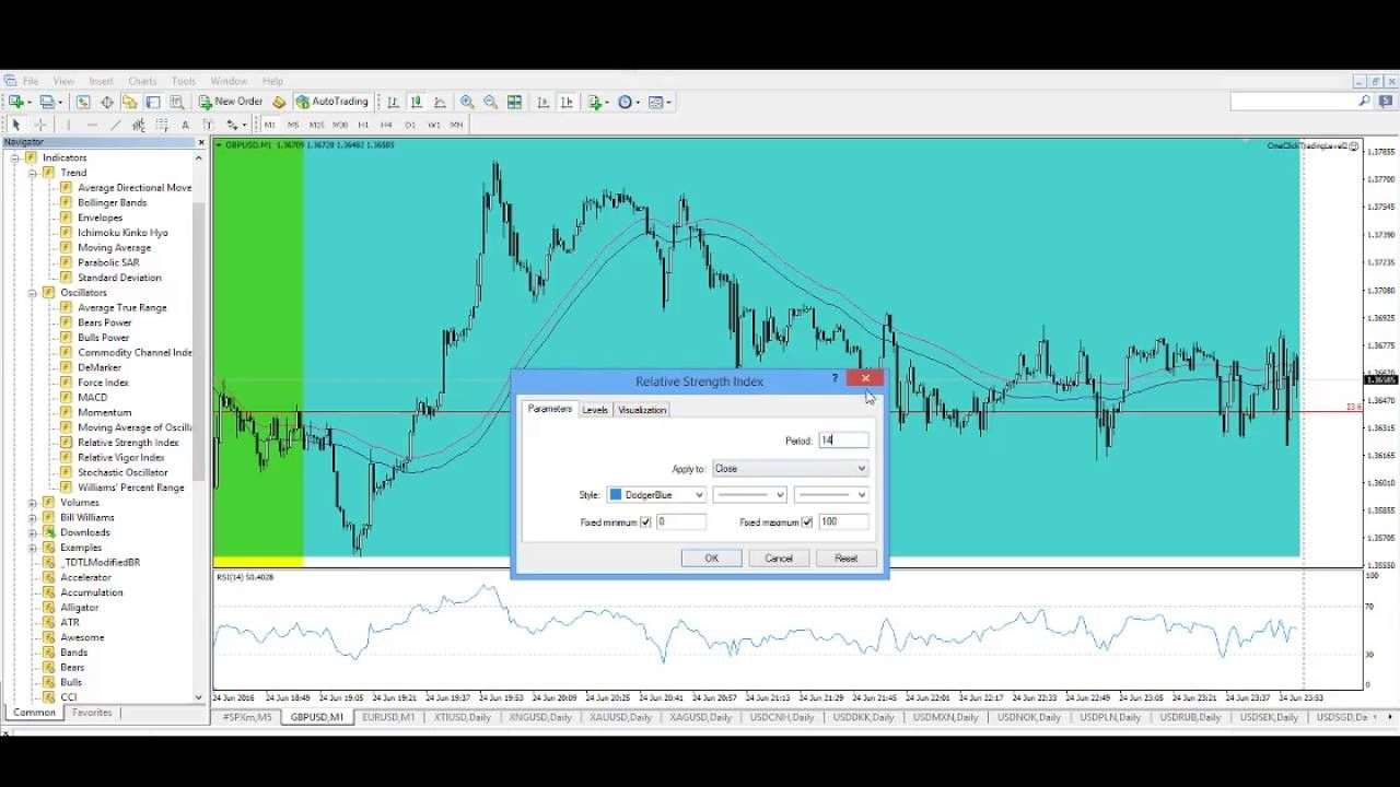 Gold Pips Ea Review Robot Learning Forex Trading System