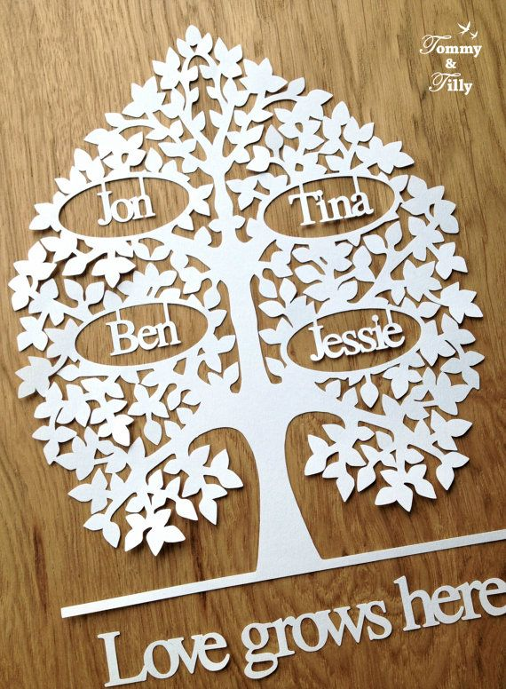 Family Tree Bundle 3 21 Names Svg Pdf Dxf Png Jpg Papercutting