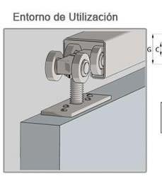 Rieles y carros para puertas corredizas materiales en for Puertas corredizas de metal