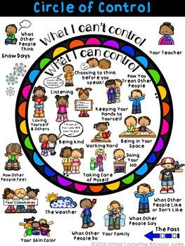 Circle of Control - to discuss things a child can and can't control in the  hospital setting … | Elementary counseling, Social emotional learning,  School social work
