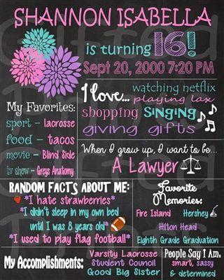 Sweet Sixteen Birthday Chalkboard - customer service accomplishments