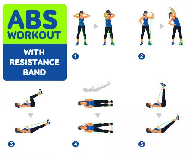 Workout Ab With Elastic Band Band Elastic Full Body Resistance Band Workout Workout In 2020 Resistance Band Ab Workout Resistance Band Abs Band Workout