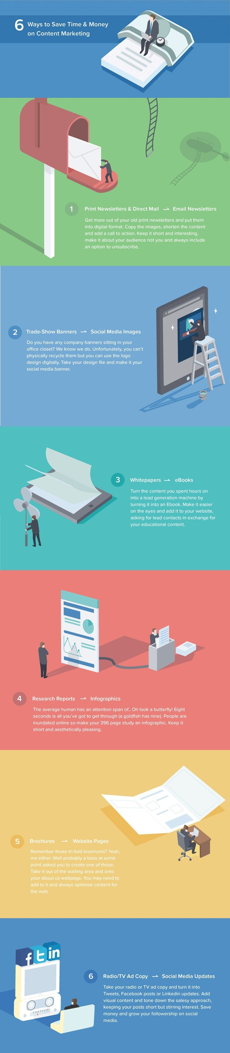 6 Ways To Save Time And Money On Content Marketing #Infographic