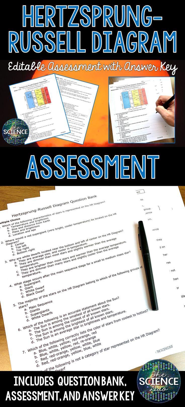 Hertzsprung Russell H R Diagram Science Assessment