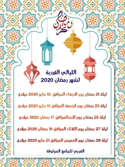 موعد ليلة القدر 2020 1441 دعاء رمضان ليلة القدر مكتوب وفضل العشر الأواخر من رمضان Laylat Al Qadr Night Taj Mahal