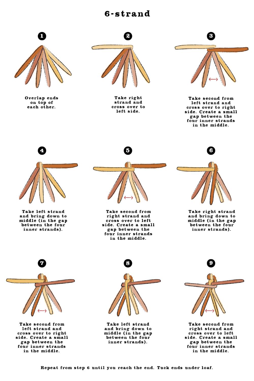 12++ 4 strand challah braid ideas