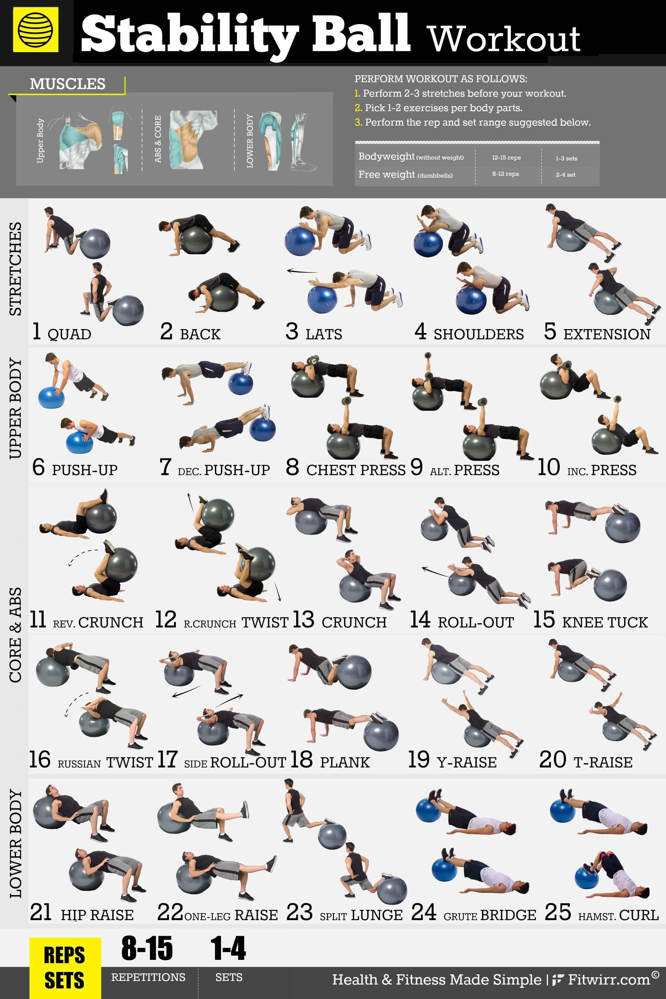 25 Exercise Ball Workouts Poster for a Total-Body Workout  8fa69fdf560c