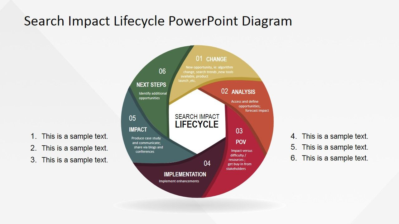 hight resolution of search impact life cycle powerpoint diagram is a professional powerpoint presentation containing the 6 stages search impact life cycle process