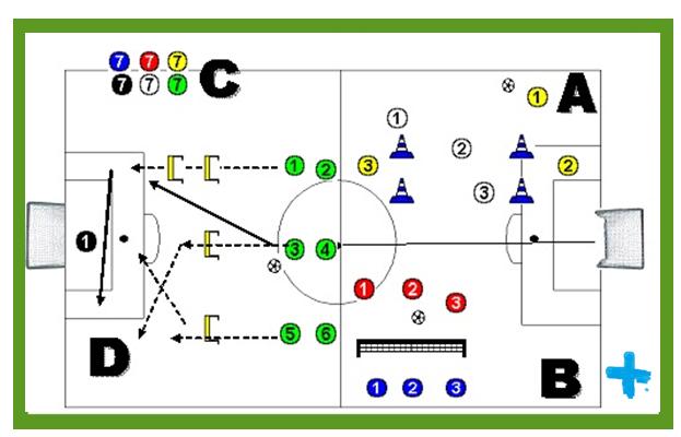 Circuito Pretemporada Fútbol En Positivo Circuito De Entrenamiento Entrenamiento Futbol Fútbol