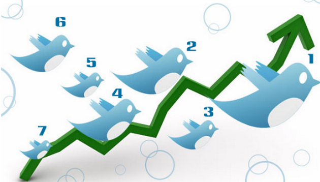Twitter Tips : How To Get Followers On Twitter : Twitter now boasts millions of members, it is no longer something you can put off or ignore. Twitter is incredibly popular, the growth rate is exponential, and it's here to stay.  There are thousands and thousands of great people to network and socialize with on Twitter, and you can reach them all. Just follow the simple advice in this article and you'll get followers on Twitter in a snap.