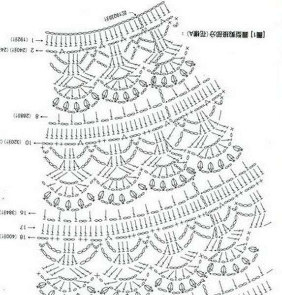How to Crochet a Little Black Crochet Dress