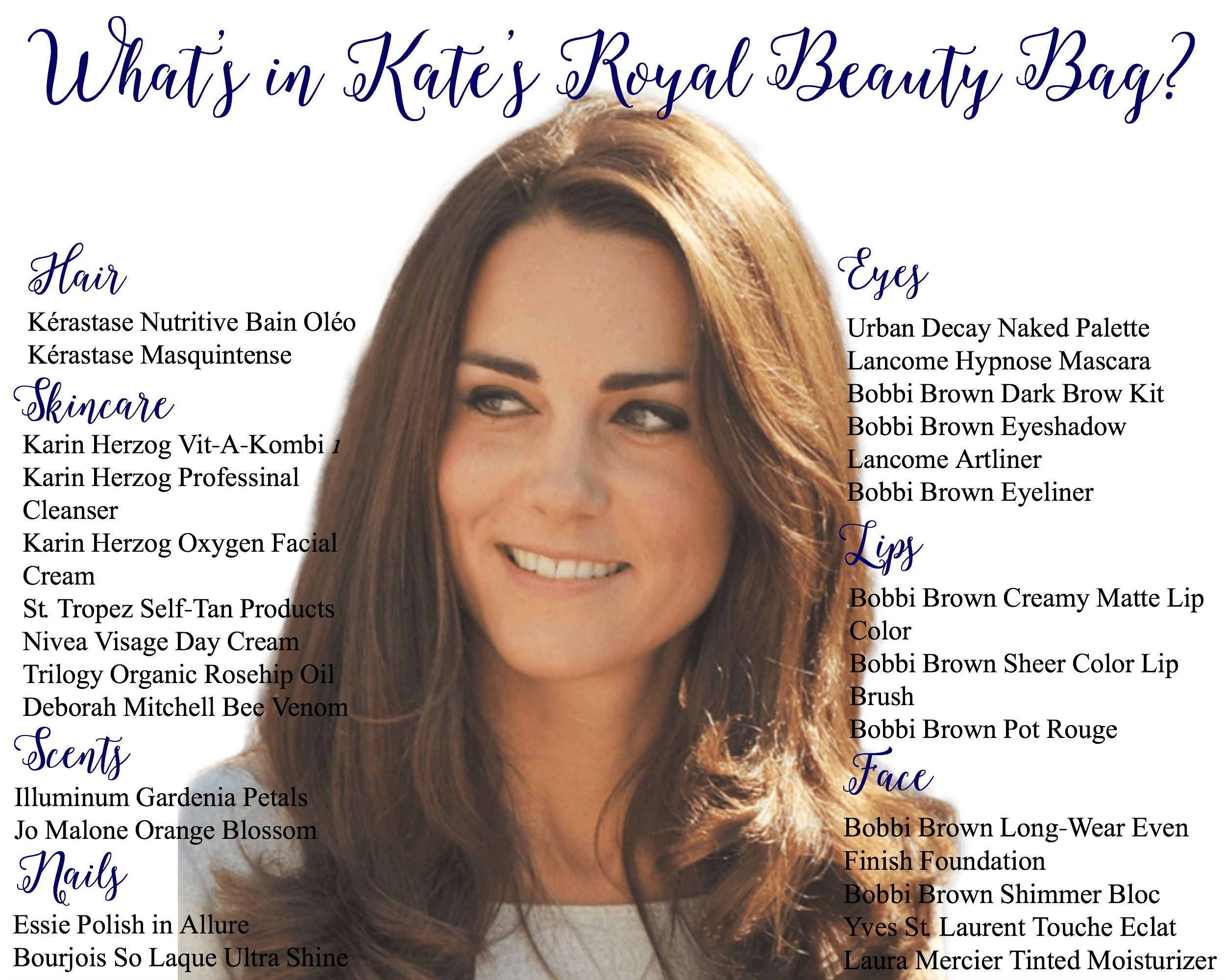 Kate Middleton Beauty Products - What She Uses  Kate middleton