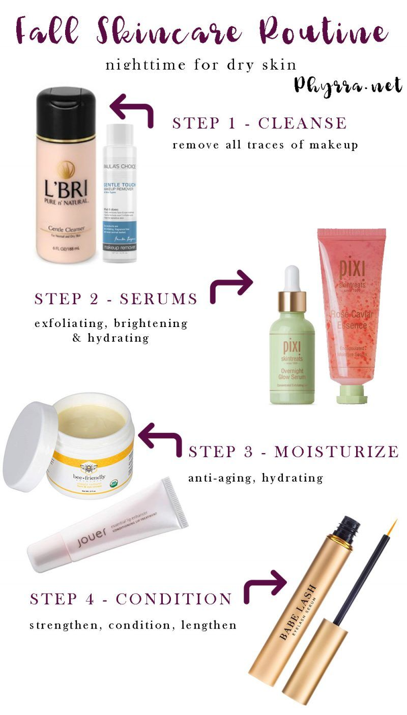 Fall Skincare Routine For Dry Skin My Current Day Night Routines Fall Skincare Routine Dry Skin Care Routine Autumn Skincare