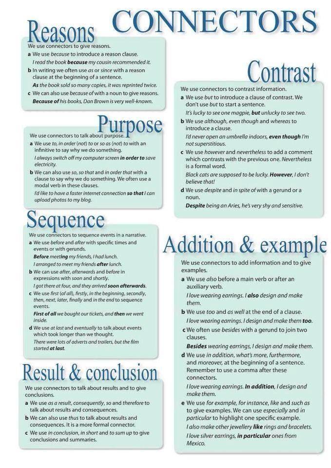 English 12 provincial essay topics