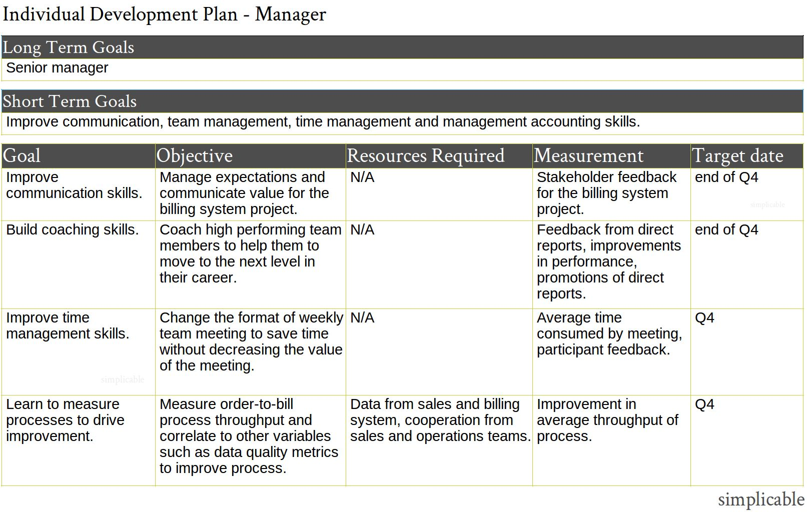 Example Individual Development Plan For An Operations Manager This Manager Is Happy In Their C In 2021 How To Plan Professional Development Plan Operations Management