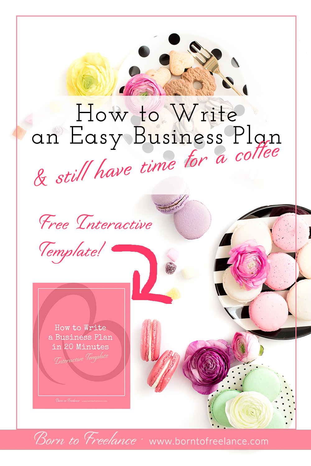 How To Write An Easy Business Plan In  Minutes  Business