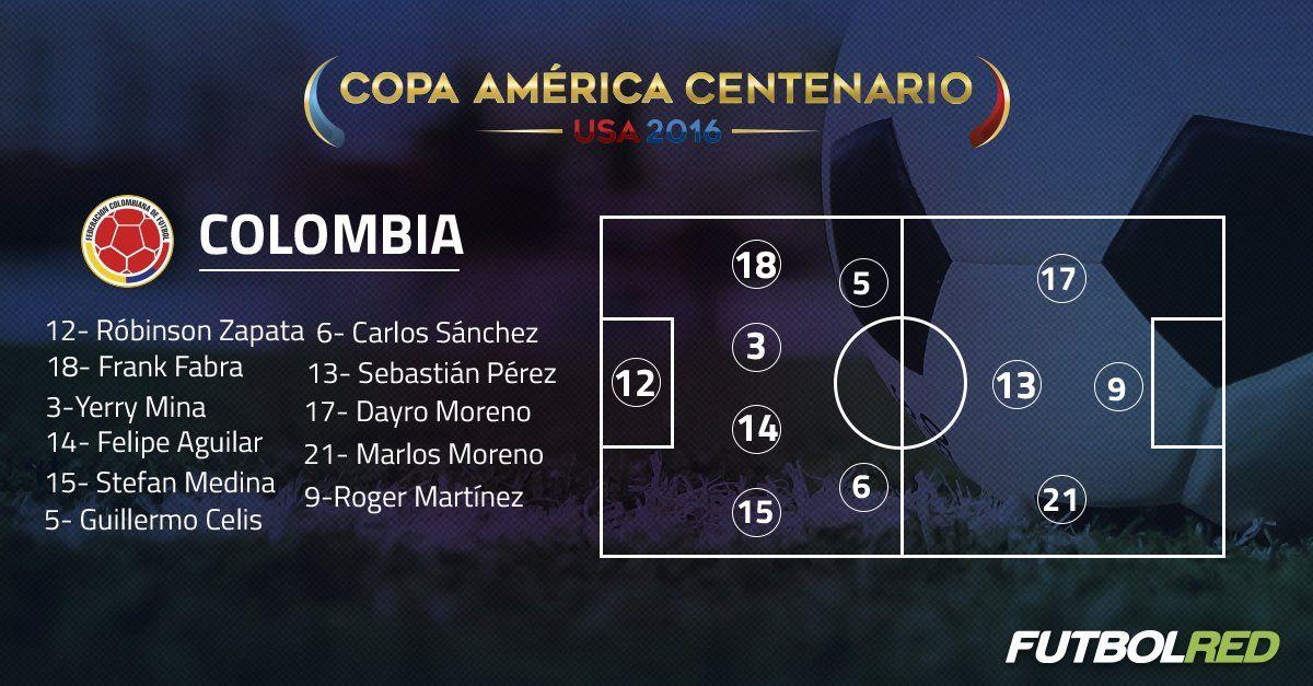RT @ELTIEMPO: Esta será la nómina con la @FCFSeleccionCol enfrentará a Costa Rica https://t.co/xTrxmSjHoD https://t.co/IB4pN1joqX