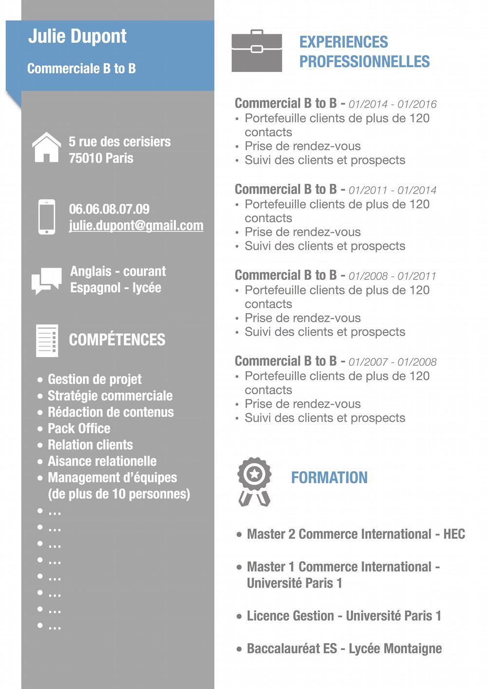 cv gratuit telecharger original Modèle cv, Modèle cv