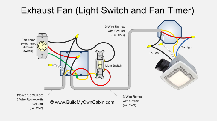 Exhaust Fan Wiring Diagram (Fan Timer Switch) | Ceiling fan bathroom,  Exhaust fan, Bathroom fan light | Bath Heater Fan Switch Light Wiring Diagram |  | Pinterest