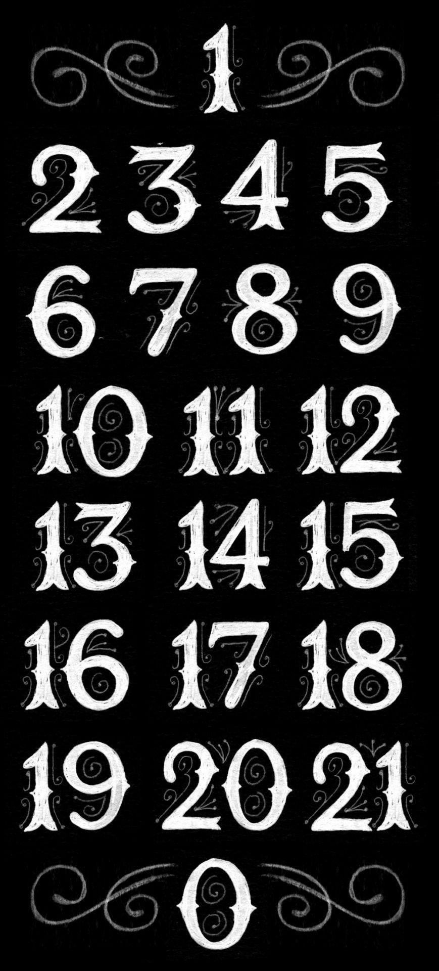 Elizabeth Baddeley Photo Numbers typography, Lettering