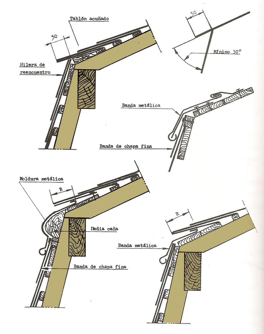 Estructuras en madera para cubiertas buscar con google - Cubiertas de madera ...