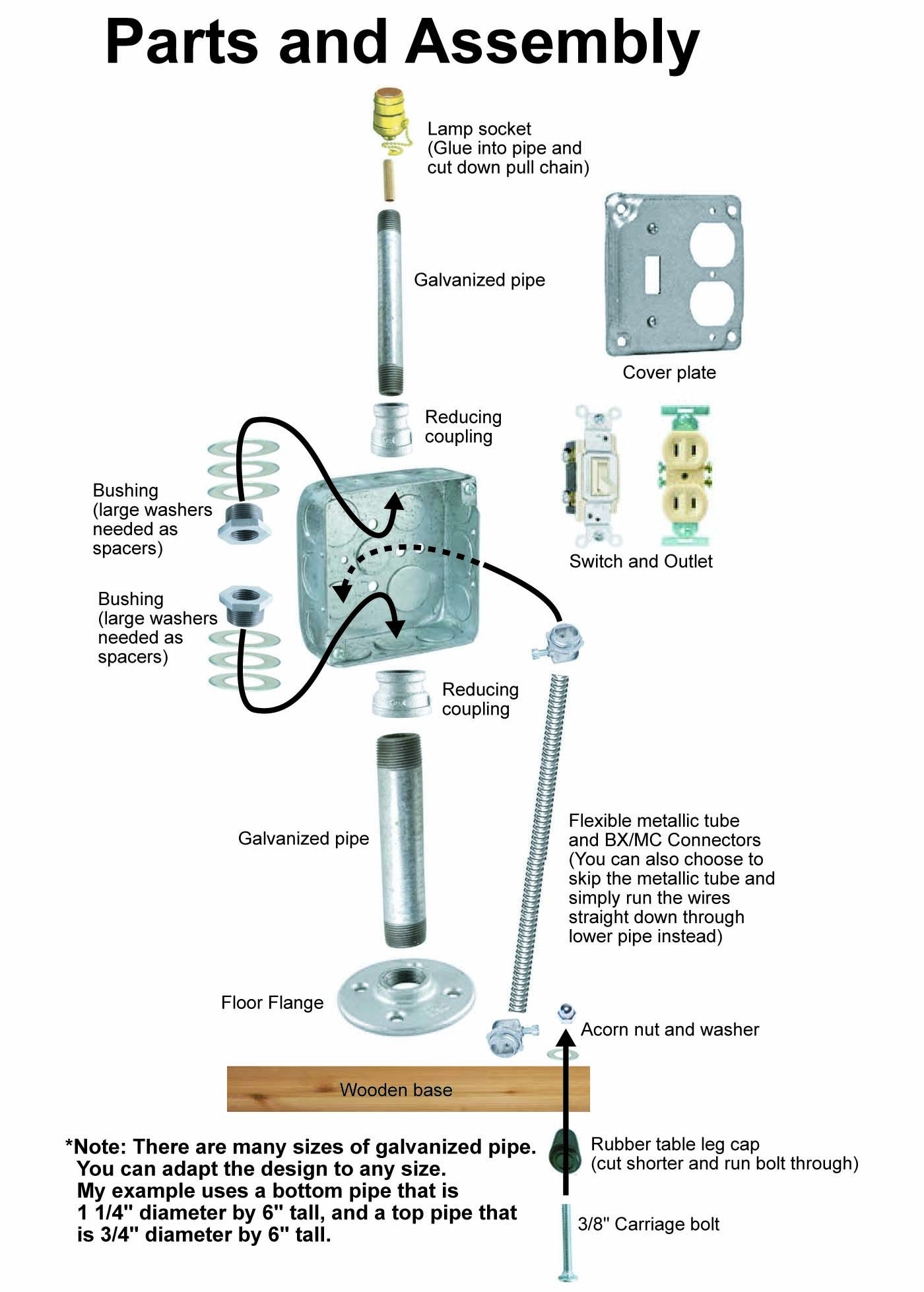 hight resolution of build an industrial style lamp using rough electrical parts and galvanized pipe diy parts assembly and wiring diagram available