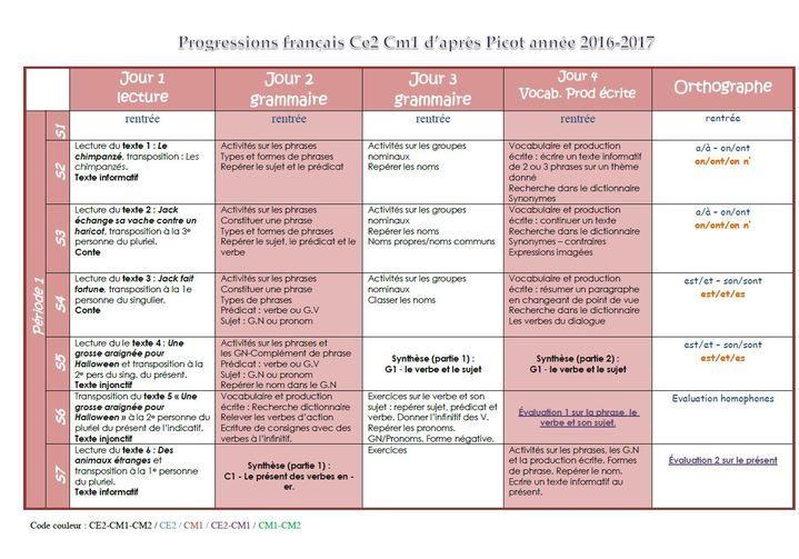 Renault Programmation Promotion-Achetez des Renault