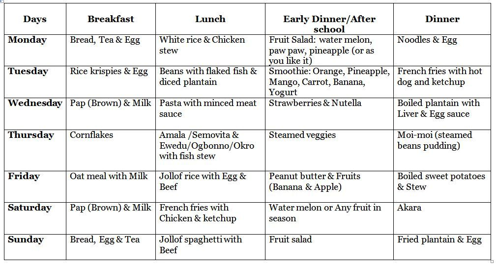 Image Result For Nigerian Food Time Table Nigerian Food Childrens Meals Meal Plan For Toddlers