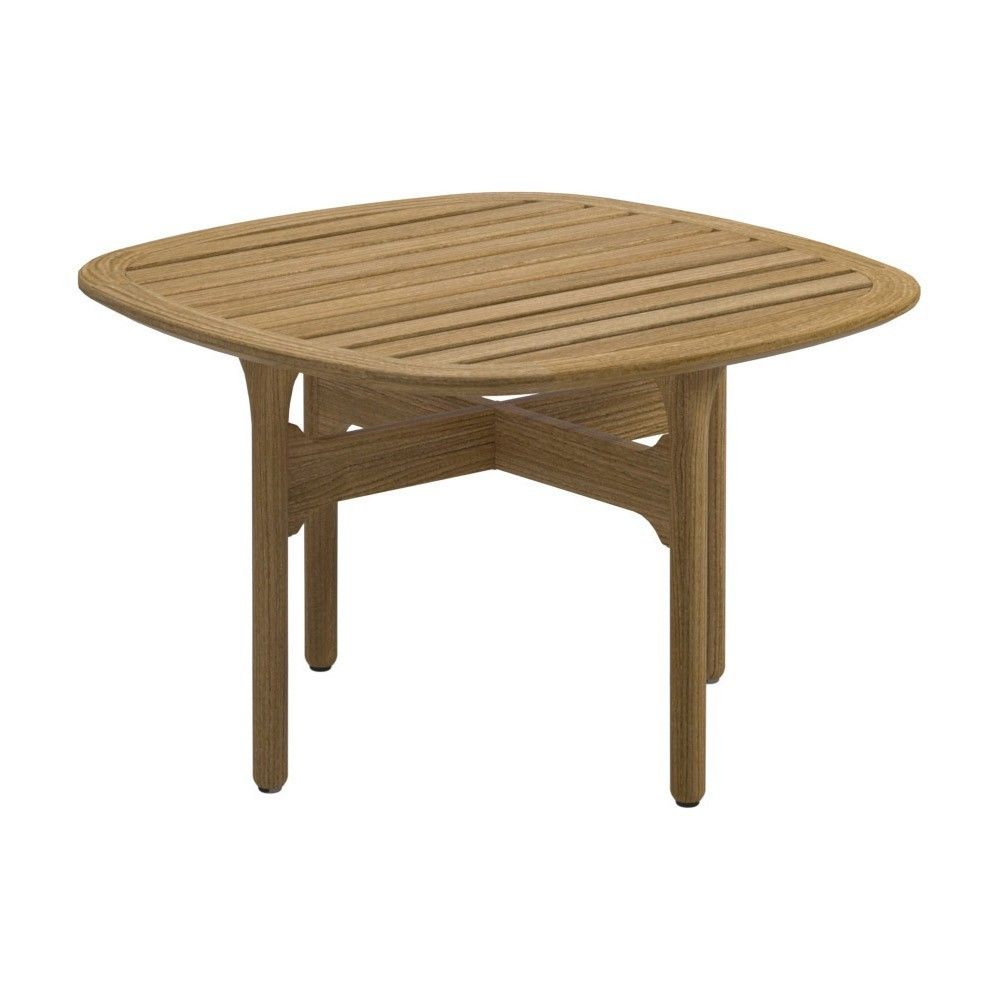 Gloster bay outdoor teak side table 7981b 57400 gloster gloster bay outdoor teak side table 7981b 57400 geotapseo Image collections