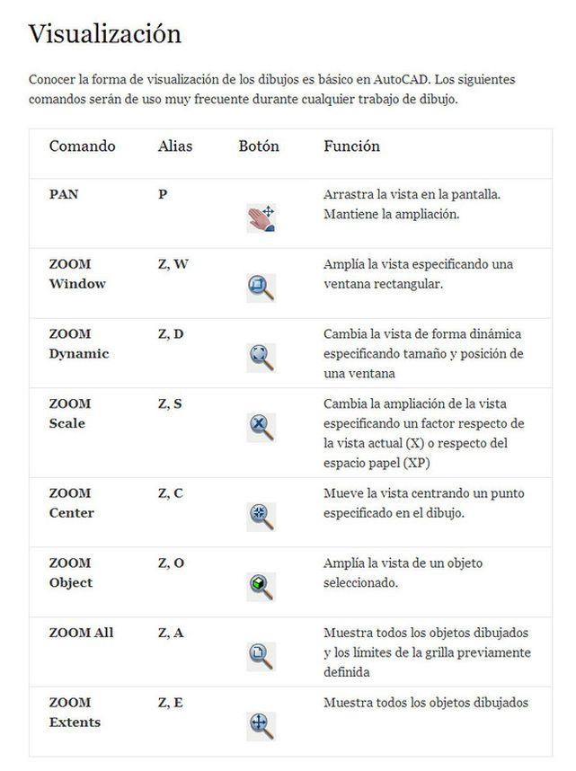 Principais comandos do Autocad - Informatico.pt