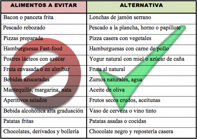 plan alimenticio para bajar de peso colombiano