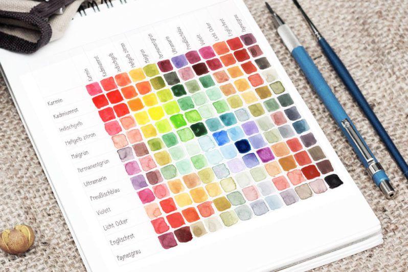 Die Farbkarte Lerne Deine Farben Kennen Katja Haas