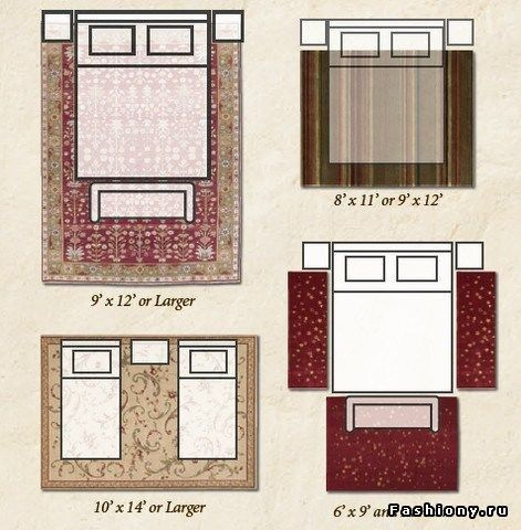 Area Rug Size Guide for bedroom with king bed Home Tips