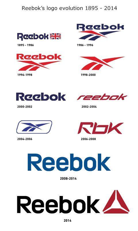 9d8f8bae6fb5 Evolution of logos