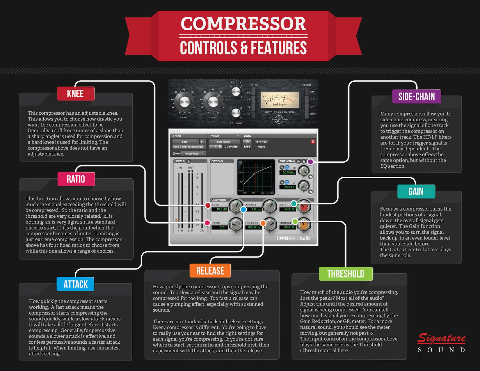Compressors Are One Of The Most Powerful Tools In A Sound Engineer S Arsenal Compression Can Music Engineers Music Recording Studio Music Mixing