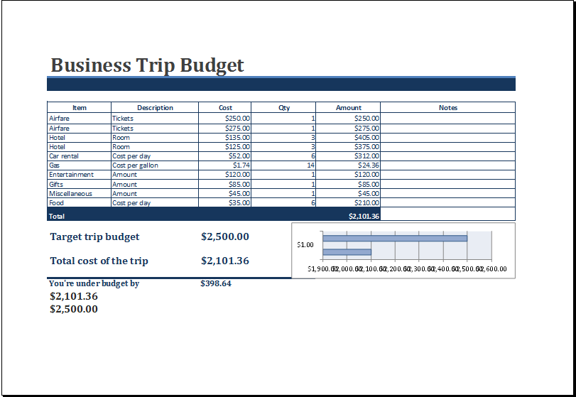 business trip budget template at xltemplates org | Microsoft