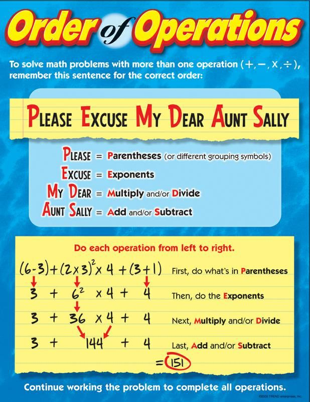 Order Of Operations Learning Chart Math Pinterest