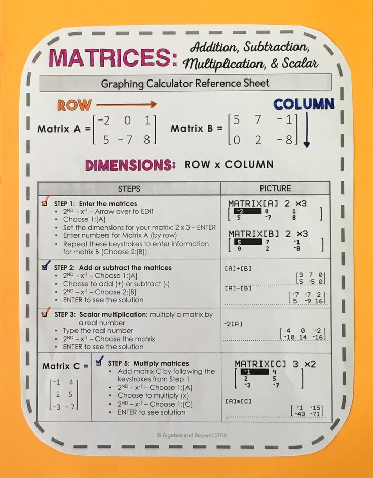Step By Step How To Do Matrices On The Graphing Calculator Matrices Math Algebra 2 Math Interactive Notebook
