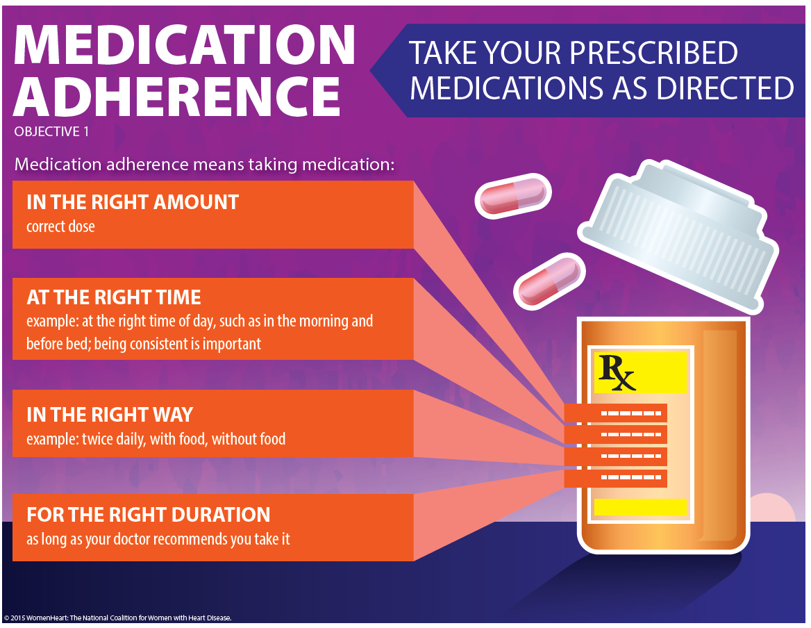 Remember this while on medication. Medication adherence