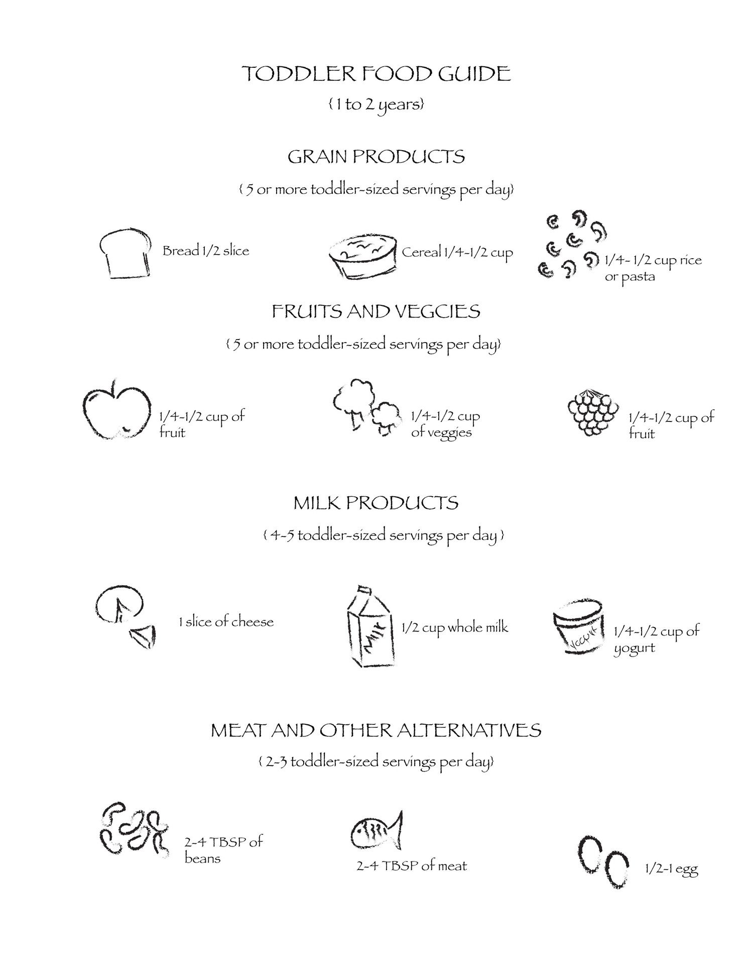 Toddler Food Guide Blog Free Printable