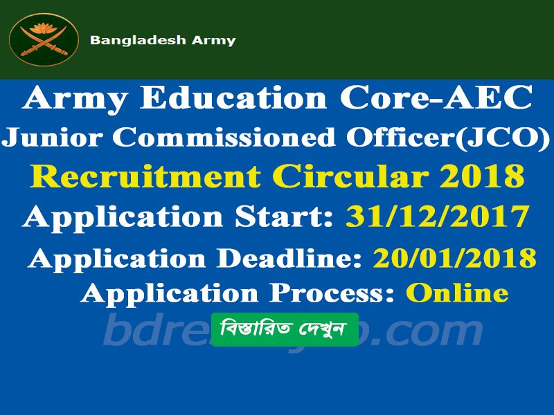 Army Education Core-AEC Junior Commissioned Officer (JCO