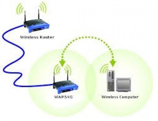 wifi wireless router installation setup service maintenance fixing wireless router