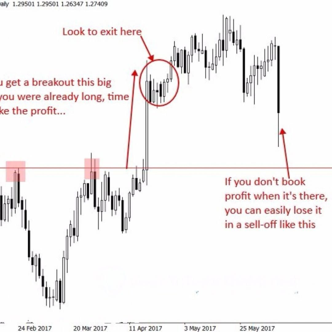 day trading cryptocurrency 101
