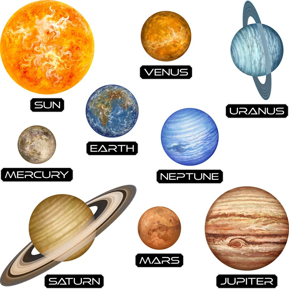 Wall Sticker Solar System Wall Decorations Home And Living Space Craft Outer Space Mars Space Planet Sol Solar System Solar System Projects Solar System Print