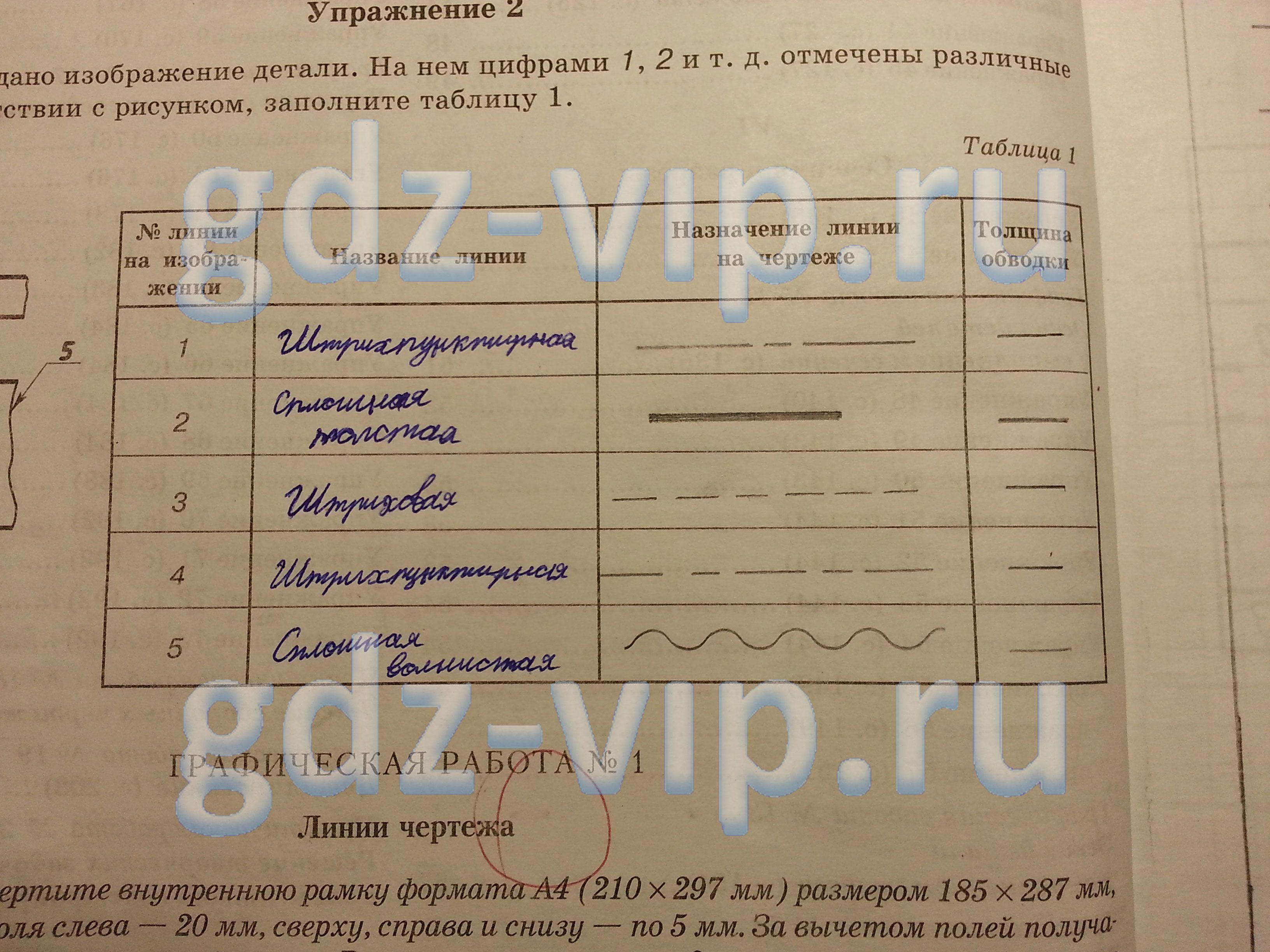 Ф.я.божинова о.о.кирюхина лабораторные работы 8 класс гдз