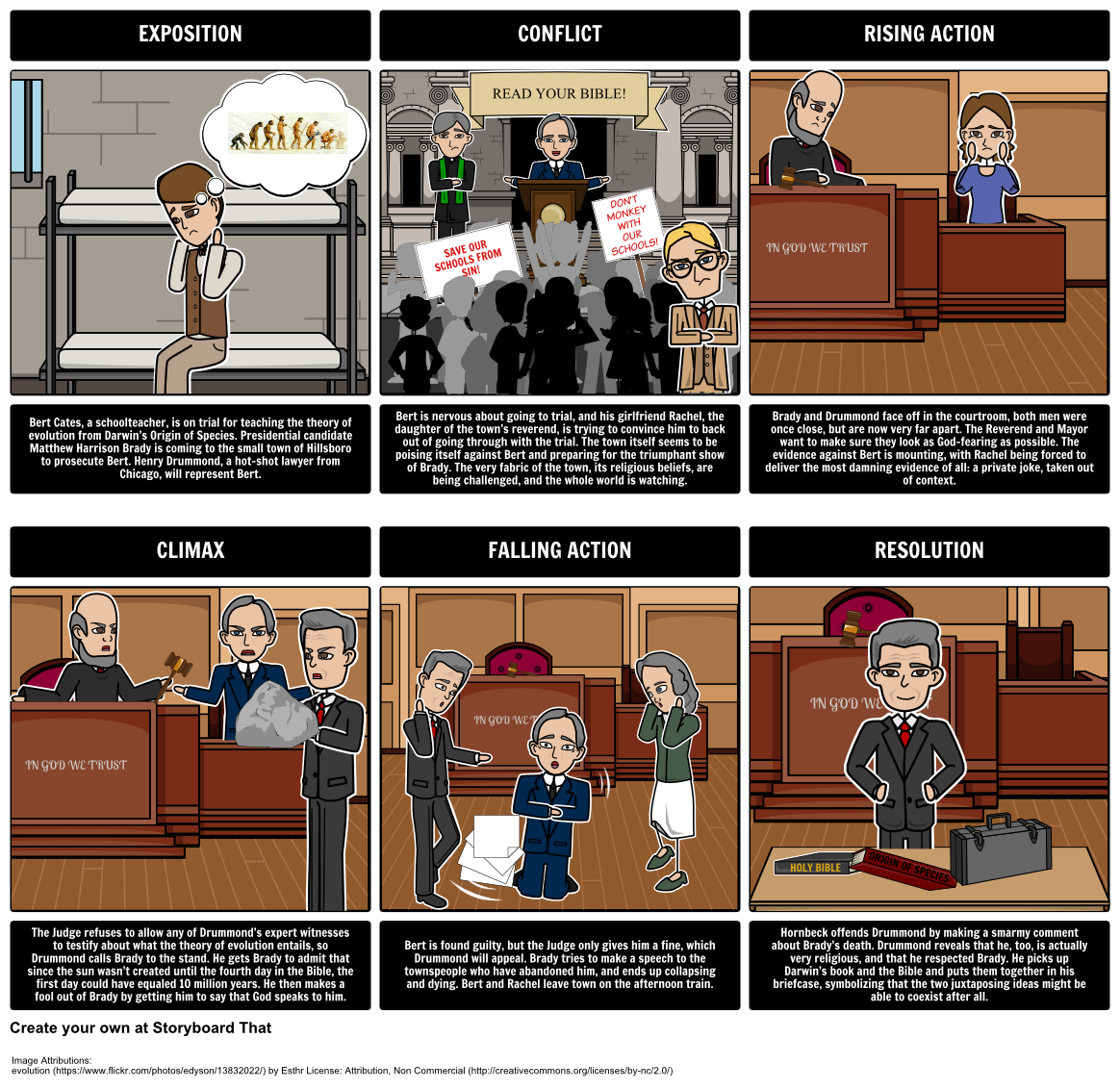 Summary: A Common Use For Storyboard