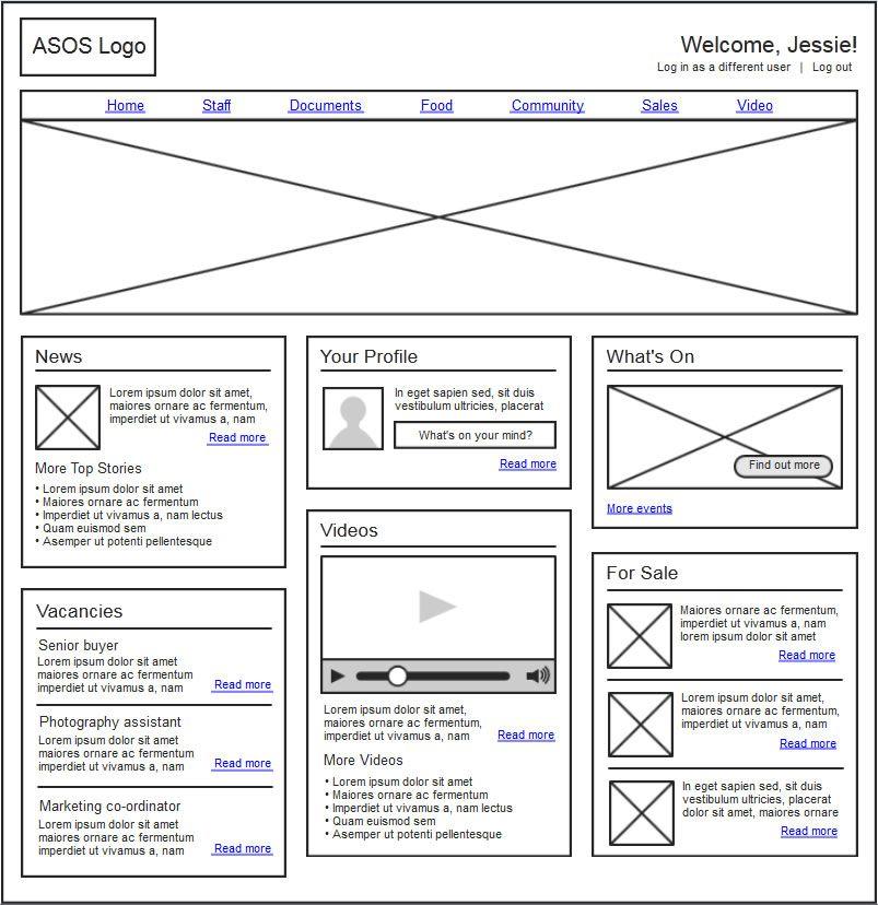 intranet wireframe - Buscar con Google | Prototipos de diseño de ...