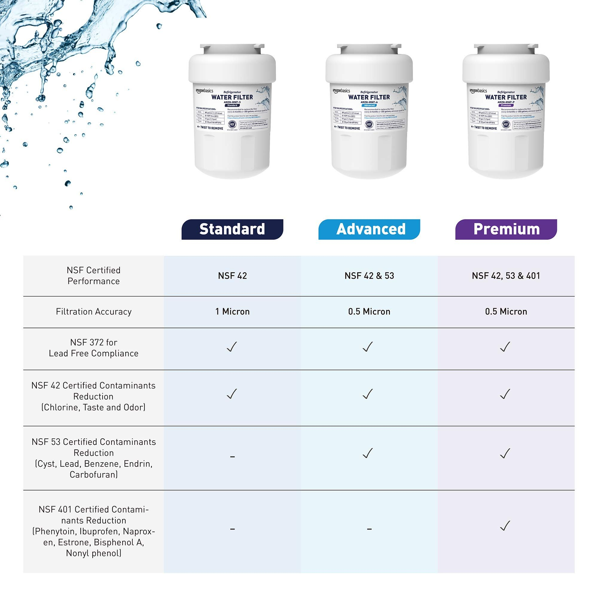 Amazonbasics Replacement Ge Mwf Refrigerator Water Filter Premium Filtration 3pack Read More Reviews Of The Refrigerator Water Filter Water Filter Filters