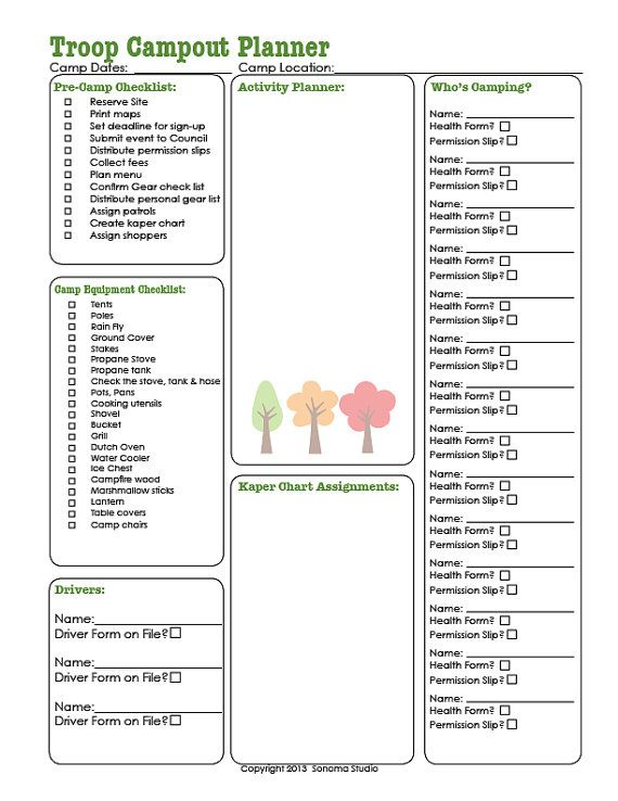 Troop Leader Training Organization Chart Br Boy Scout Template Templates Resume Company Sample